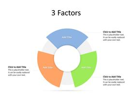 3 Factors/Steps in a circular form