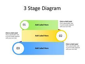Three Stage diagram in multiple color