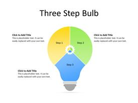 Three Step diagram in the form of bulb