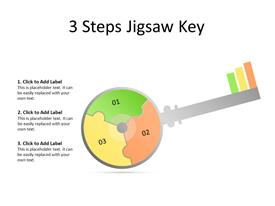 Three Steps as key diagram