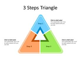 Three Step triangle process diagram