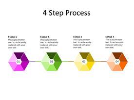 4 Linear Steps