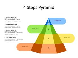 Four 3D steps in a pyramid