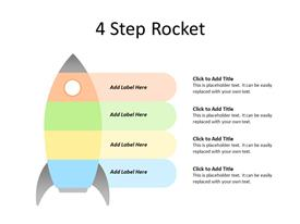 Four  Steps of a rocket