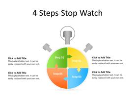Four Step stopwatch diagram