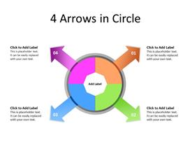 Four Arrows around a circle