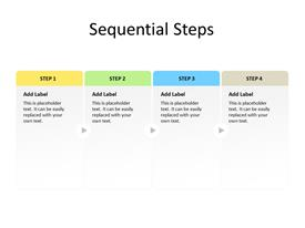 4 Sequential Steps