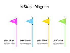 4 Sequential milestone steps