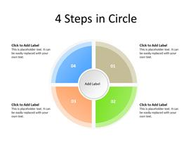 Four Quadrants of circle as steps