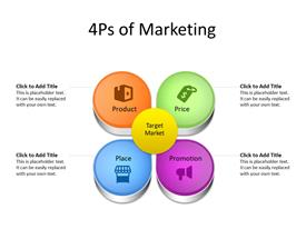 4Ps of marketing diagram