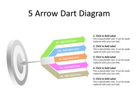 Five arrows of a dart diagram