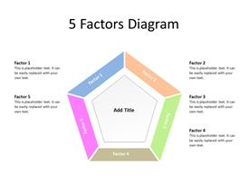 5 factor pentagon diagram