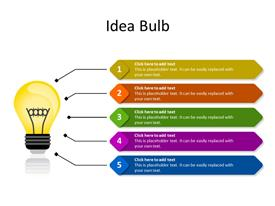 Idea bulb with 5 different ideas coming out