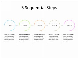 5 Sequential Steps in order