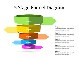 Five steps of funnel diagram