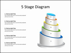 5 Stage Stack Diagram