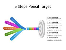 Five aspects of a pencil diagram