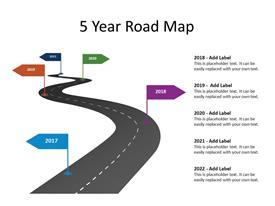 Timeline diagram with 5 milestones