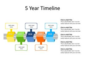 Five year timeline concept