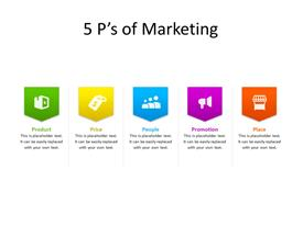5 Ps of marketing as five different chevrons in different colors