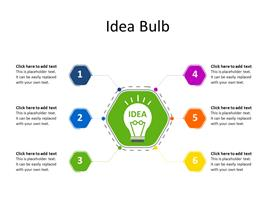 Six different ideas coming out of an Idea Bulb