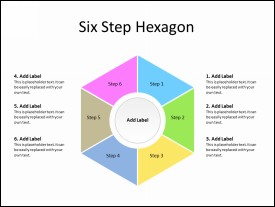 6 Step Hexagon Diagram
