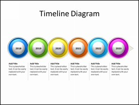 6 Year Timeline Diagram