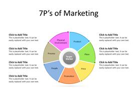 Seven Ps of marketing in circular form with seven multicolor sectors