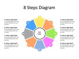 8 circular steps diagram