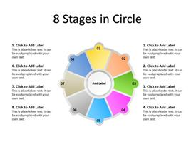 Eight stages diagram around a circle