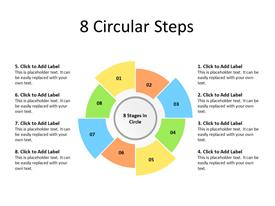 Eight steps around a circle