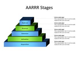 AARRR stair diagram