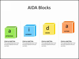 AIDA Marketing Blocks Diagram