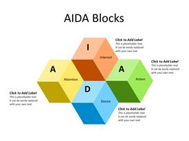 3D AIDA Blocks