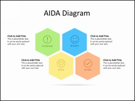 AIDA Marketing Hexa Diagram