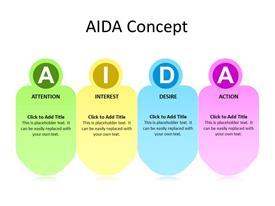 4 Podiums of AIDA Diagram