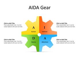 Four parts of a Gear as AIDA