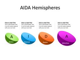 Four hemisphere as AIDA