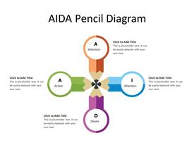 4 pencils in circular form as AIDA