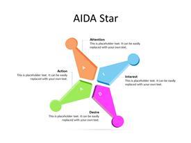 4 stars as AIDA