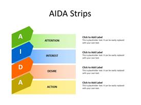 AIDA Concept in Strips