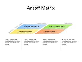 Ansoff Matrix Growth Framework
