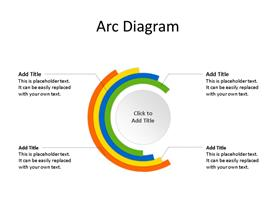 This PowerPoint diagram slide shows  4 arcs in different colors, with text boxes to enter data for each arc.
