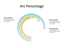 4 arcs with percentage value depicting share
