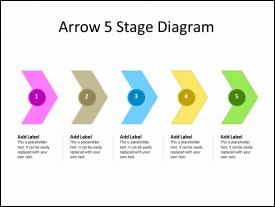 Arrow 5 Stages Diagram