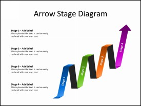 4 Stages as Progressive Arrows