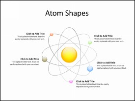 Atoms shape in PowerPoint