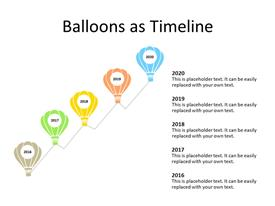 Five balloons as different milestones