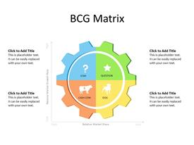 BCG Matrix concept as 4 quadrants of cog wheel