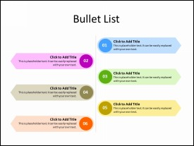 Bullet List Diagram as Timeline